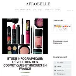 Etude infographique: l'évolution des cosmétiques ethniques en France - blog mode vintage et tendance & DIY, beauté mixte, beauté ethnique, beauté noire et métissée