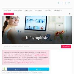 Infographiste (Fiche Métier) - Comment devenir Infographiste ?