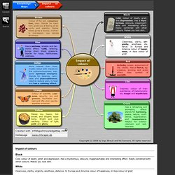 InfoRapid KnowledgeMaps - Impact of colours