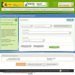 Información pública - Búsqueda por actividad industrial. Emisiones