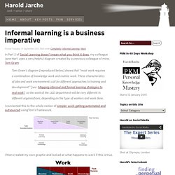 Informal learning is a business imperative