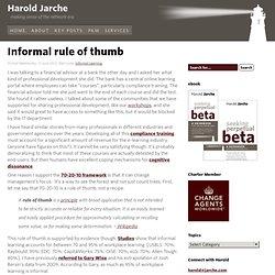Informal rule of thumb