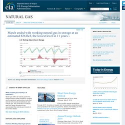 EIA - Natural Gas Data, Reports, Analysis, Surveys
