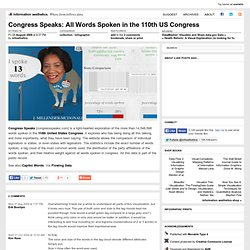 Congress Speaks: All Words Spoken in the 110th US Congress - inf