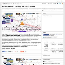 NNDB Mapper: Tracking the Entire World