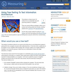 Using Tree-Testing To Test Information Architecture: MeasuringU
