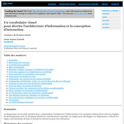 Jesse James Garrett: Visual Vocabulary for Information Architecture (French)