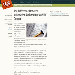 The Difference Between Information Architecture and UX Design - UX Booth