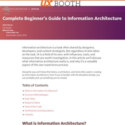 Complete Beginner's Guide to Information Architecture - UX Booth