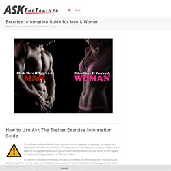Exercise Information - Click On My Body To Learn The Best Exercises and Read about the Science of Human Movement and Anatomy