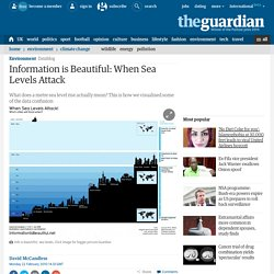 Information is Beautiful: When Sea Levels Attack