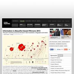 Information is Beautiful Award Winners 2013