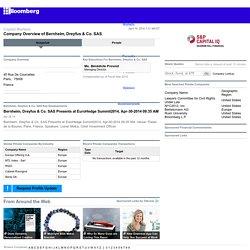 Bernheim, Dreyfus & Co. SAS: Private Company Information - Businessweek