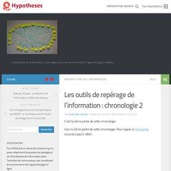 Les outils de repérage de l'information : chronologie 2 – FormADist
