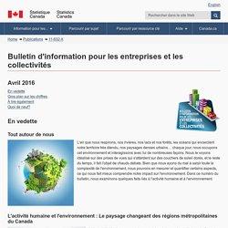 Bulletin d'information pour les entreprises et les collectivités – Avril 2016