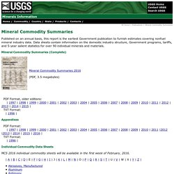 USGS Minerals Information: Mineral Commodity Summaries