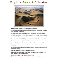 Information on Desert Climates