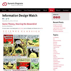 Information Design Watch