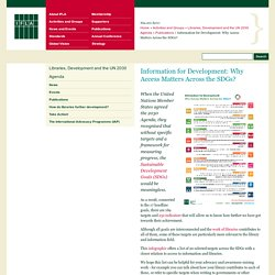 Information for Development: Why Access Matters Across the SDGs?