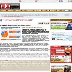 Contexte du marché des systèmes d'information - CIO-Online - chiffres-clés, externalisation