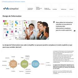 La facilitation graphique et le design de l'information