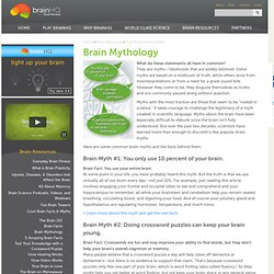 Information on The Brain, Brain Fiction, Brain Mythology