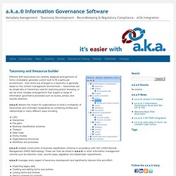 a.k.a.® Information Governance Software