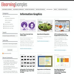 E-learning & Multimedia Journalism Examples