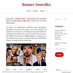 30 Sites d'information indépendants – Bonnes Nouvelles