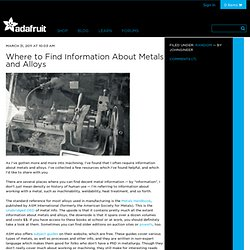 Where to Find Information About Metals and Alloys