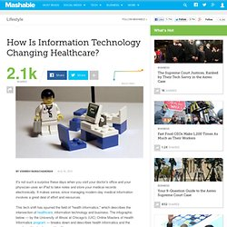 How Is Information Technology Changing Healthcare? [INFOGRAPHIC]
