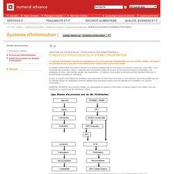 Système d'Information - Gestion de processus - Processus informationnels - Etablir les processus du Système d'Information
