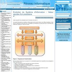 Evolution du Système d'Information : Valeur ajoutée d'un prestataire pour l'évolution de votre SI