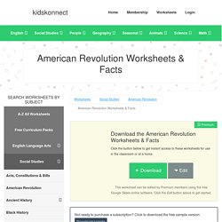 American Revolution Facts and Information for Kids