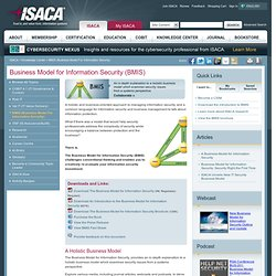 Information Security - Business Information - Information Management