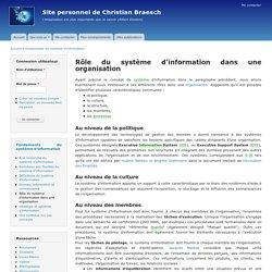 Rôle du système d'information dans une organisation
