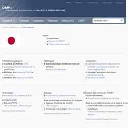 Information par pays: Japon