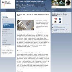 CIDAL - Centre d'Information sur l'Allemagne - Présidence allemande du G20