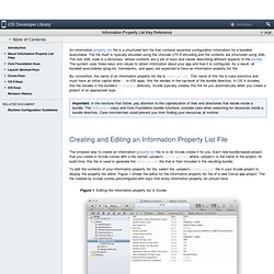 Information Property List Key Reference: About Information Property List Files
