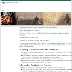 How Information Works – OHIO University Libraries