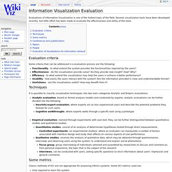 Information Visualization Evaluation - WikiViz