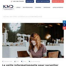 Les étapes pour une veille informationnelle efficace - ICMD SCHOOL