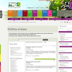 Chiffres et bilans - Informations économiques - Vin - Vin et cidriculture