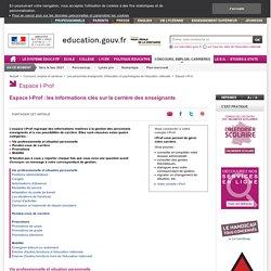 RUB. SITE MEN : Espace I-Prof : les informations clés sur la carrière des enseignants
