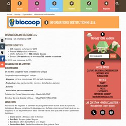Informations institutionnelles - Biocoop