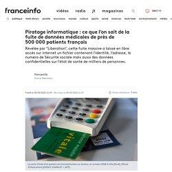 Piratage informatique: ce que l'on sait de la fuite de données médicales de près de 500000patients français