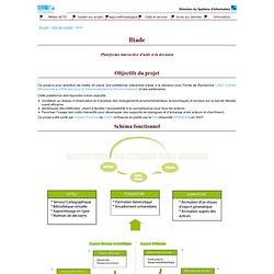 Liste des projets - Iliade - (Informatique Scientifique - IRD/DSI)