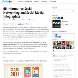 60 Informative Social Networking and Social Media Infographics