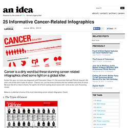 25 Informative Cancer-Related Infographics