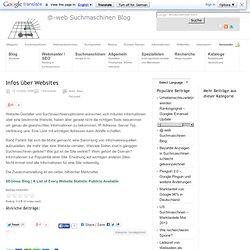 Infos über Websites